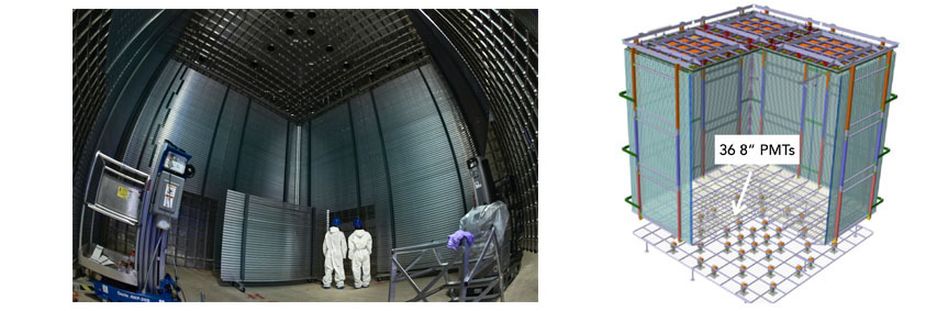 (Left) Internal view of the protoDUNE-DP cryostat during the field cage installation at the EHN1 area at CERN. (Right) Drawing of the ProtoDUNE-DP detector with 36 PMTs placed at the bottom.